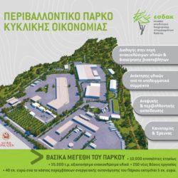 Ξεκίνησε ο διαγωνισμός για το Ειδικό Χωροταξικό Σχέδιο για το Περιβαλλοντικό Πάρκο Κυκλικής Οικονομίας – ECO Park